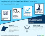Global Industrial Controls