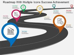 Road Map Powerpoint Free Roadmap Presentation Template Roadmap Powerpoint Template