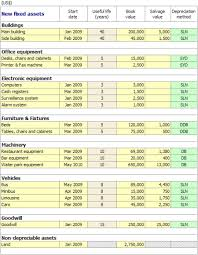 Fixed Asset Depreciation Schedule 9 Best Images Of Fixed Asset Amortization Schedule Depreciation