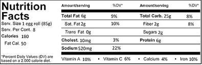 Chicken Egg Nutrition Chart Fundraiser Favorites Fundraiser Favorite Foods