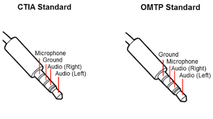 audio female jack wiring diagram wiring diagram how to a headphone jack rca jack wiring diagram nilza source audio female