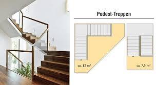 Moderne dreiläufige podesttreppe / faltwerktreppe mit glasgeländer #treppe #treppengeländer #glasgeländer #treppebau #ballertholzmanufaktur. Treppenplanung So Geht Es Sicher Aufwarts Bautipps De