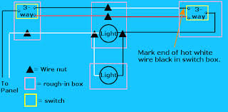 3 way switch variations the black should be connected to the black wire feeding the light and the white to the white wire feeding the light in all cases here is one example