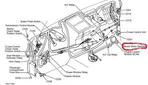 1999 kia sportage blower motor only works on high blower motor speed is controlled by the blower switch and resistor assembly in the blower unit when blower switch is in the off position the motor ground