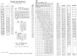 Valid Marker Binding Din Chart Din Setting Calculator For