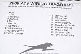 arctic cat prowler 1000 wiring diagram wiring diagram arctic cat 2258 411 2009 atv wiring diagrams qty 1 walmart comarctic cat prowler 1000 wiring