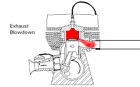 2 stroke engine animation and diagrams 2 stroke engine diagram exhaust