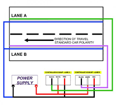 power and controller interface slot car illustrated forum this is the commercial standard and how most electronic controllers are wired often called positive polarity as the positive goes to the controller