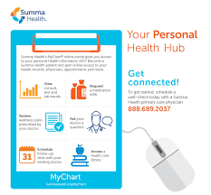 Summa Health My Chart