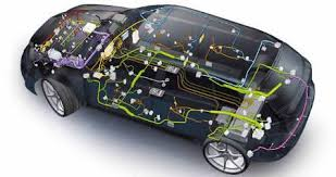 global automotive wiring harness sales market 2017 furukawa list of wiring harness companies at Top Wiring Harness Manufacturers