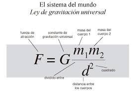 Resultado de imagen de Constantes universales, alfo la de estructura fina