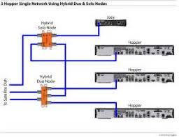 dish hopper joey wiring diagram dish image wiring dish network wiring diagram hopper dish image on dish hopper joey wiring diagram