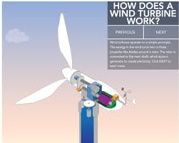 windmill diy kit unique learn how a wind turbine works with this interactive resource