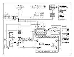 yamaha gas wiring diagram data wiring diagram blog pictures 1998 yamaha golf cart wiring diagram g16 library gas arctic cat wiring diagram wonderful 1998