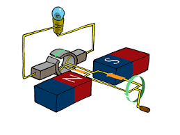 electric generator diagram. How Positive Pulsating Waveform Is Achieved From A Simple 2 Coil Electric Generator Diagram I