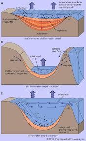 Evaporite Geology Britannica Com