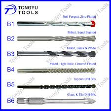 auger drill bit for wood. hss drill bit manufacturers,8207509000 is hs code for bits auger wood o