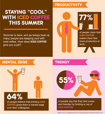 dunkin donuts iced coffee infographic