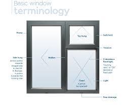 Guide To Casement Window Sizes Origin Uk