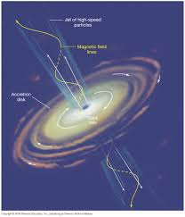 similiar quasar diagram keywords microquasars