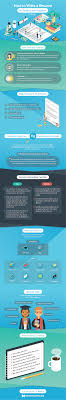 No Experience Resume Simple No Experience Resume 48 Ultimate Guide Infographic