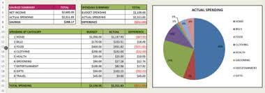finances excel create a personal budget in excel manage your finances online