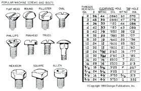 Machine Screw Sizes Inforesepkuliner Co