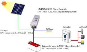 Solar Powered LED Street Light With Auto Intensity Control Solar Light Project