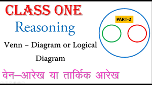 Venn Diagram In Logic Reasoning Venn Diagram Or Logical Diagram Part 2 In Hindi