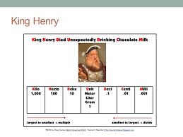 24 Unfolded King Henry Chart Math