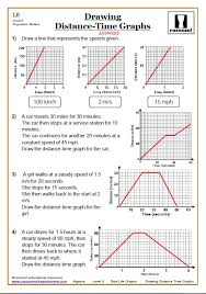 KS3 and KS4 Real Life Graphs Worksheet | Real Life Graphs GCSE
