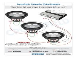 new 4 ohm dual voice coil subwoofer wiring diagram 77 for meyer how to wire 2 dual 4 ohm subs down to 2 ohms new 4 ohm dual voice coil subwoofer wiring diagram 77 for meyer free download