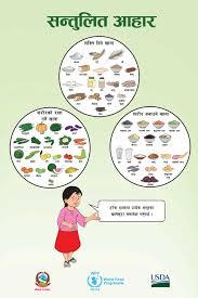 Balanced Diet Poster_nepali