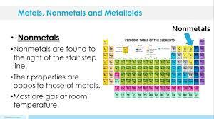 metals nonmetaletalloids 5e lesson