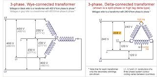 Follow the book every time. Museum Of Plugs And Sockets 3 Phase Transformer Schemes