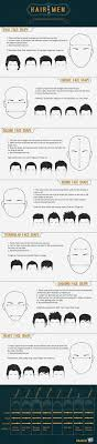 Hairstyles For Chubby Faces 100 Awesome Best Basic Guides Of Rmalefashionadvice Pinterest Face Face