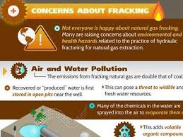 Facts On Fracking Pros Cons Of Hydraulic Fracturing For
