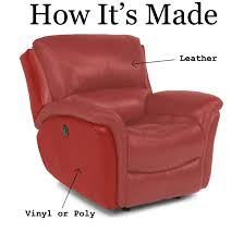 Leather Match Consists of Grain Leather Where Your Body Touches, Plus  Color-Matched Vinyl on the Low Traffic Areas of the Furniture