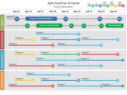 road map powerpoint template free agile roadmap powerpoint template roadmap slides template