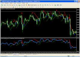 Gann Metatrader Indicator Forex Strategies Forex