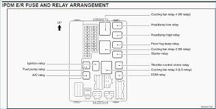 2008 nissan altima fuse box diagram awesome nissan sentra 04 fuse nissan sentra 2004 fuse box location 2008 nissan altima fuse box diagram inspirational 2008 nissan fuse box diagram wiring diagrams schematics