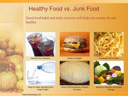 Good Food Bad Food Chart Junk Food Chart For School Project Www Bedowntowndaytona Com