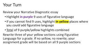 narrative writing short story strategies dialogue senses imagery  your turn review your narrative diagnostic essay highlight in purple 9 uses of figurative language if
