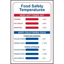 Safe Food Temperatures Chart Uk Dalli Ramana Ramanareddyrr84 On Pinterest