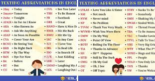 Texting Abbreviations 270 Popular Text Acronyms In English