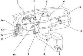 rav wiring diagram manual image wiring wiring diagrams toyota rav4 2007 jodebal com on 2007 rav4 wiring diagram manual