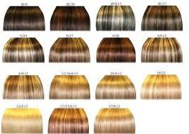 Ten Precautions You Must Take Before Attending Brown Hair