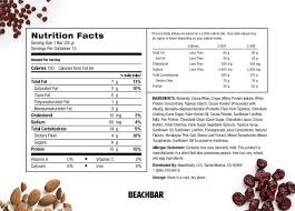 Shakeology Ingredient Chart The Cook The Coach Blog