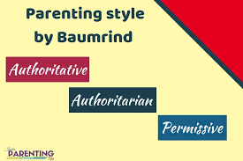 What Is My Parenting Style Why Parenting Styles Matter