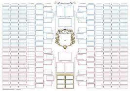 10 Generation Family Tree Bowtie Chart